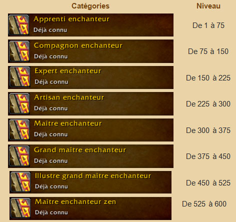 L'enchantement Dans Warcraft World De Guide Of Eq584n